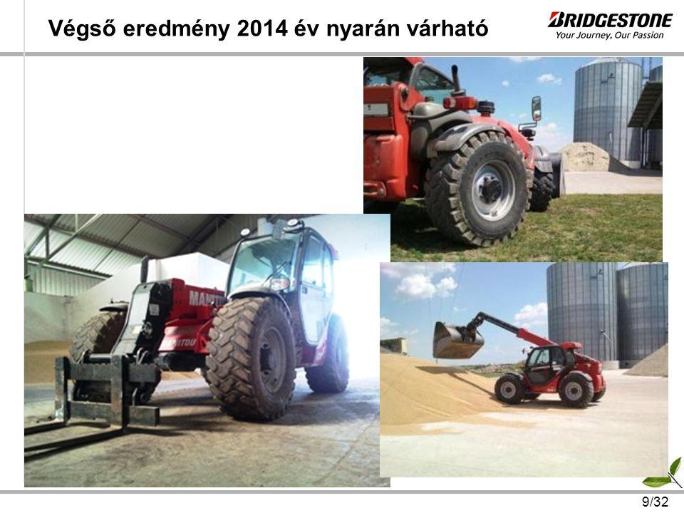 Végső eredmény 2014 év nyarán várható
