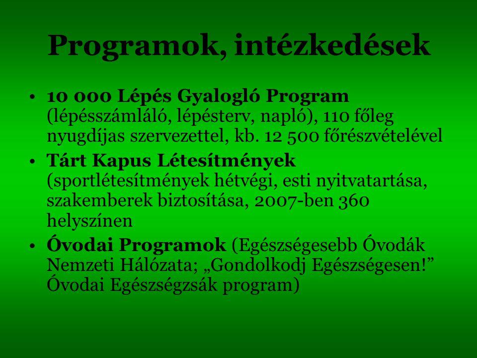 Programok, intézkedések