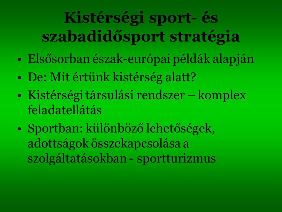Kistérségi sport- és szabadidősport stratégia