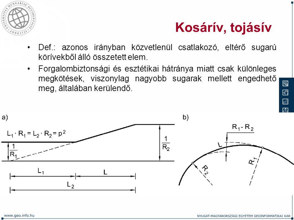 Kosárív, tojásív Def.: azonos irányban közvetlenül csatlakozó, eltérő sugarú körívekből álló összetett elem.