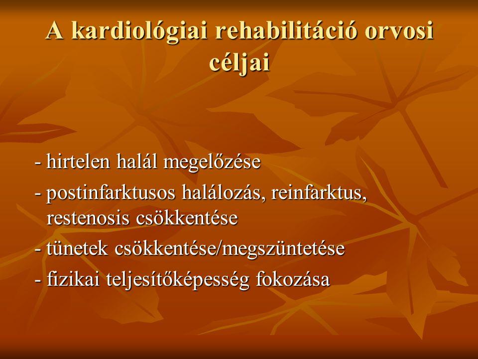 A kardiológiai rehabilitáció orvosi céljai