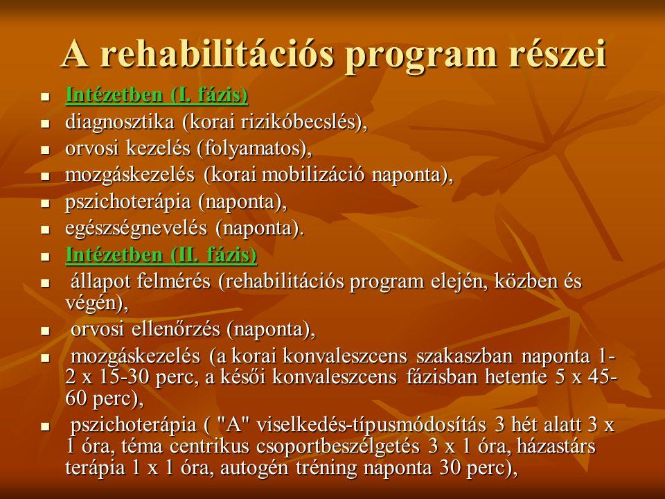 A rehabilitációs program részei