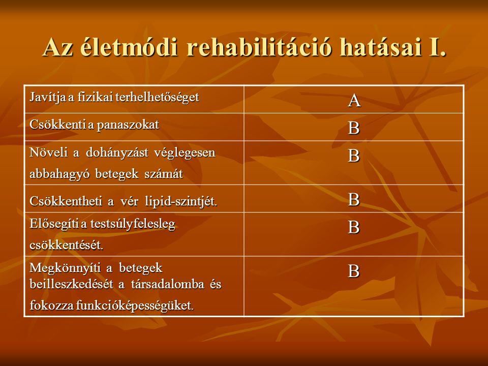 Az életmódi rehabilitáció hatásai I.