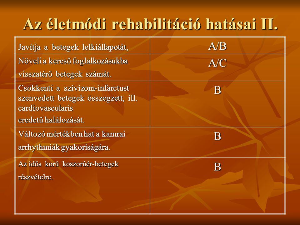 Az életmódi rehabilitáció hatásai II.