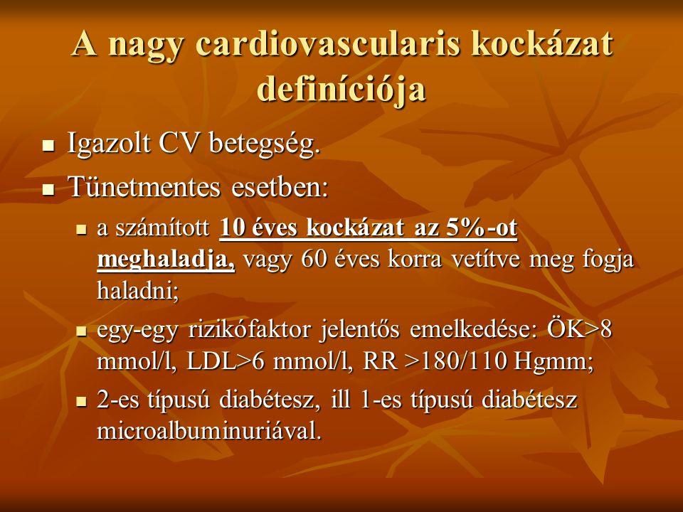A nagy cardiovascularis kockázat definíciója