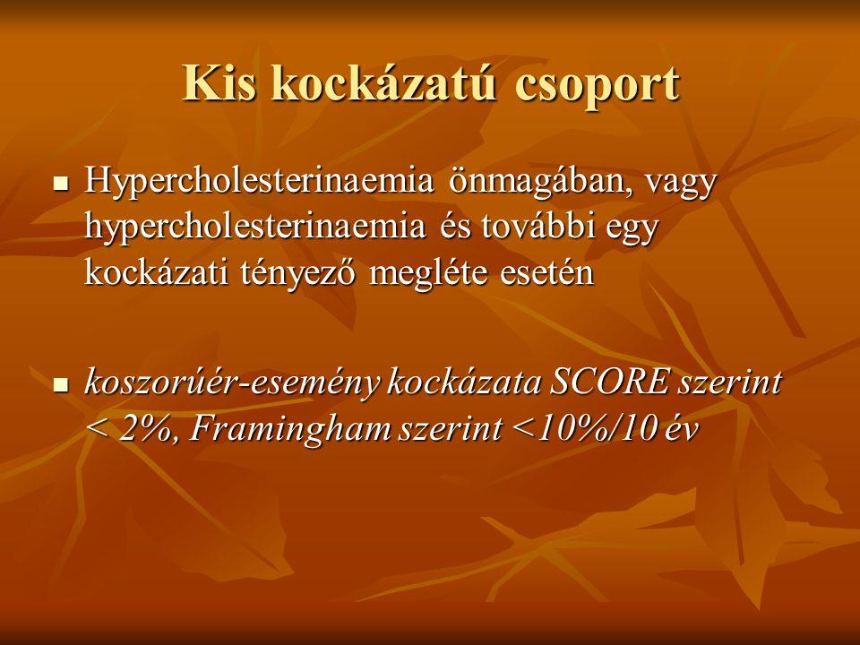 Kis kockázatú csoport Hypercholesterinaemia önmagában, vagy hypercholesterinaemia és további egy kockázati tényező megléte esetén.