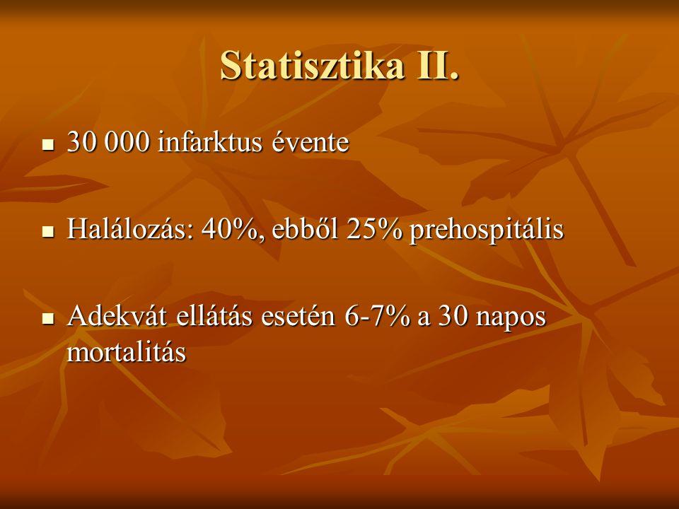Statisztika II. 30 000 infarktus évente