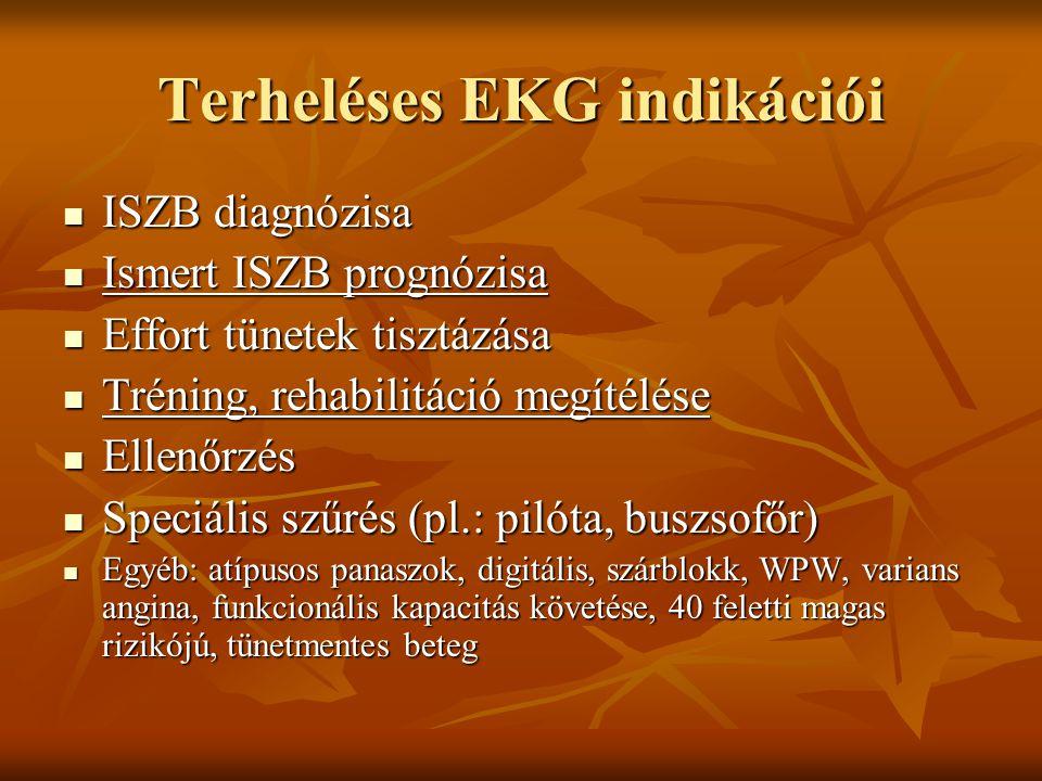 Terheléses EKG indikációi