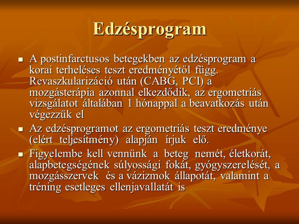 Edzésprogram