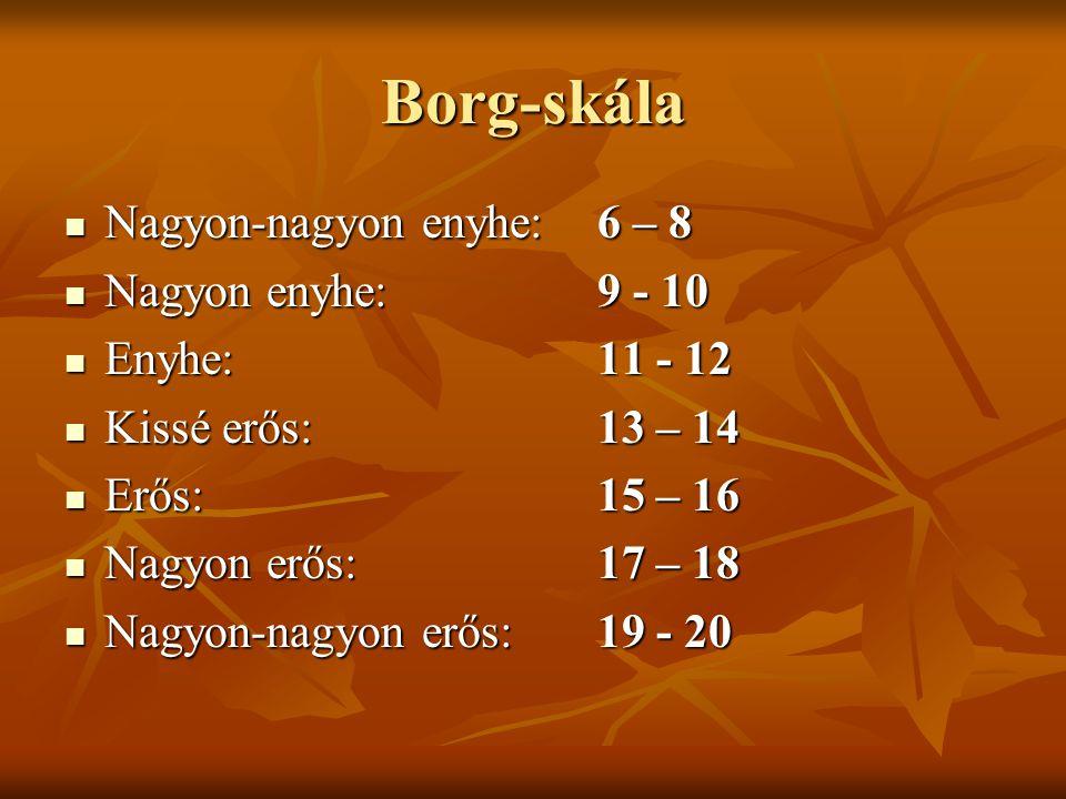 Borg-skála Nagyon-nagyon enyhe: 6 – 8 Nagyon enyhe: 9 - 10