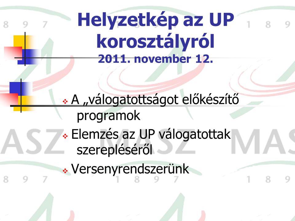 Helyzetkép az UP korosztályról 2011. november 12.