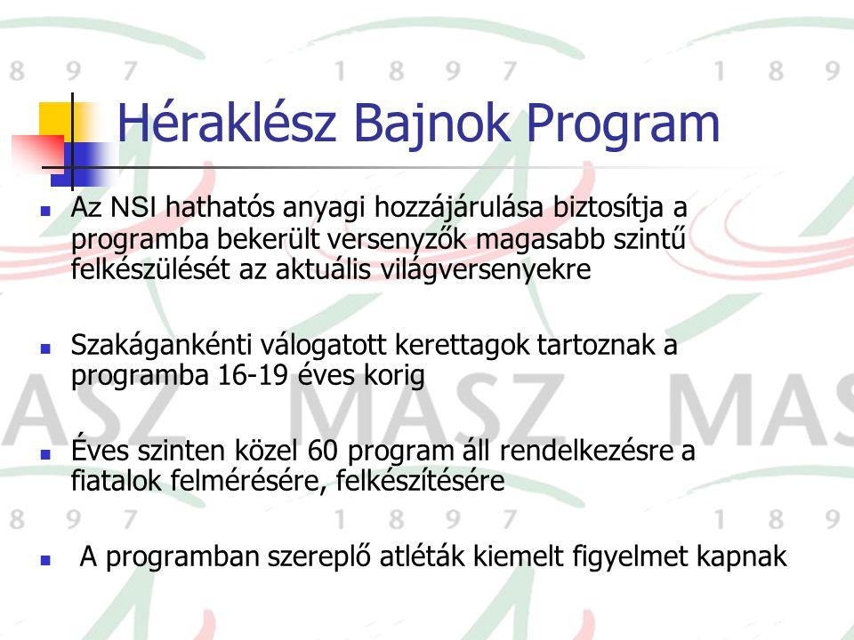 Héraklész Bajnok Program