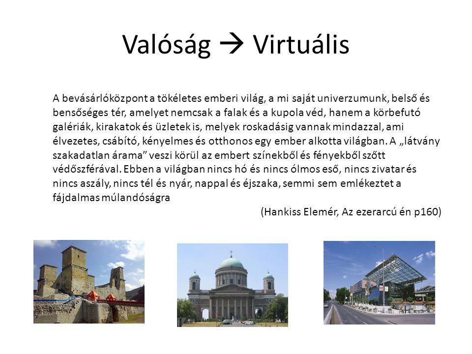 Valóság  Virtuális