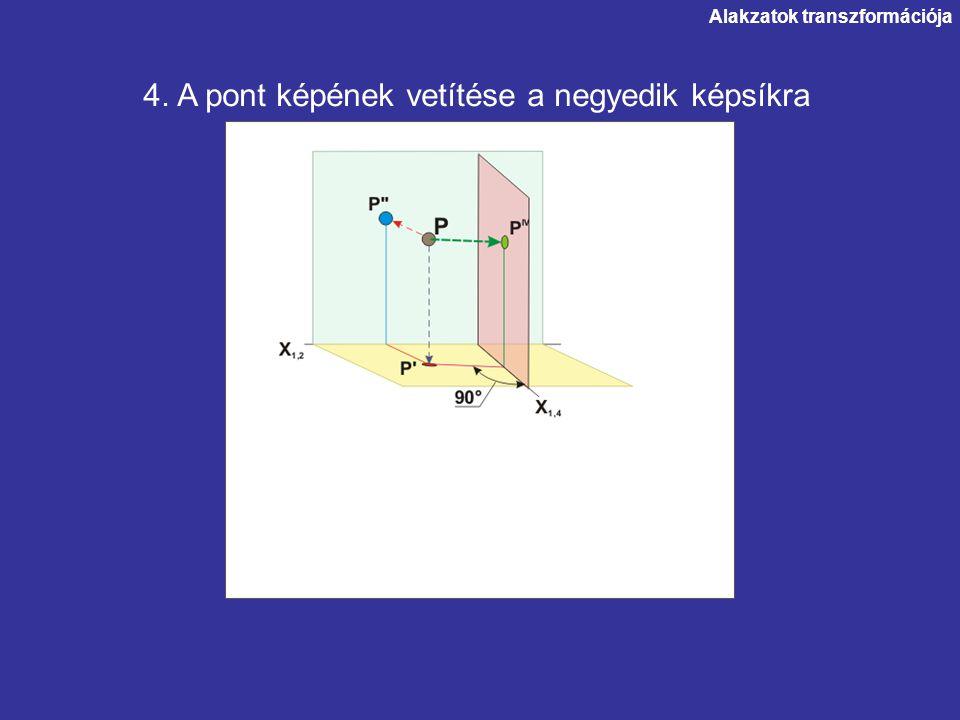 4. A pont képének vetítése a negyedik képsíkra