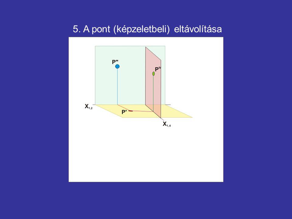 5. A pont (képzeletbeli) eltávolítása