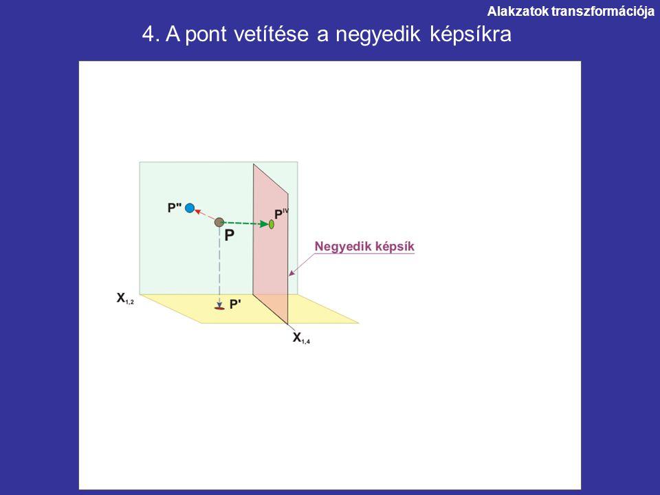 4. A pont vetítése a negyedik képsíkra
