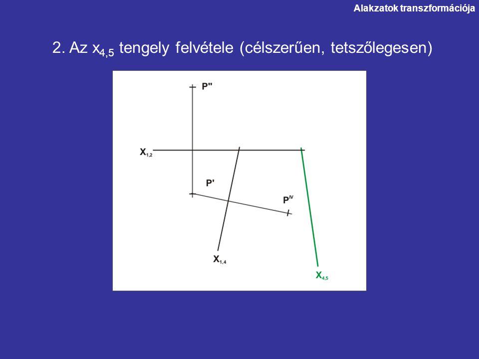 2. Az x4,5 tengely felvétele (célszerűen, tetszőlegesen)