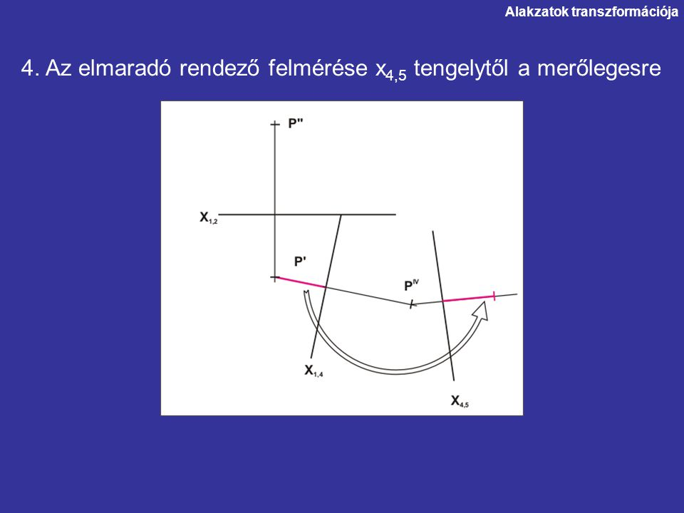 4. Az elmaradó rendező felmérése x4,5 tengelytől a merőlegesre