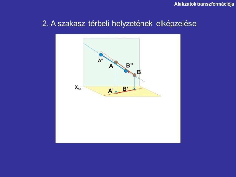 2. A szakasz térbeli helyzetének elképzelése