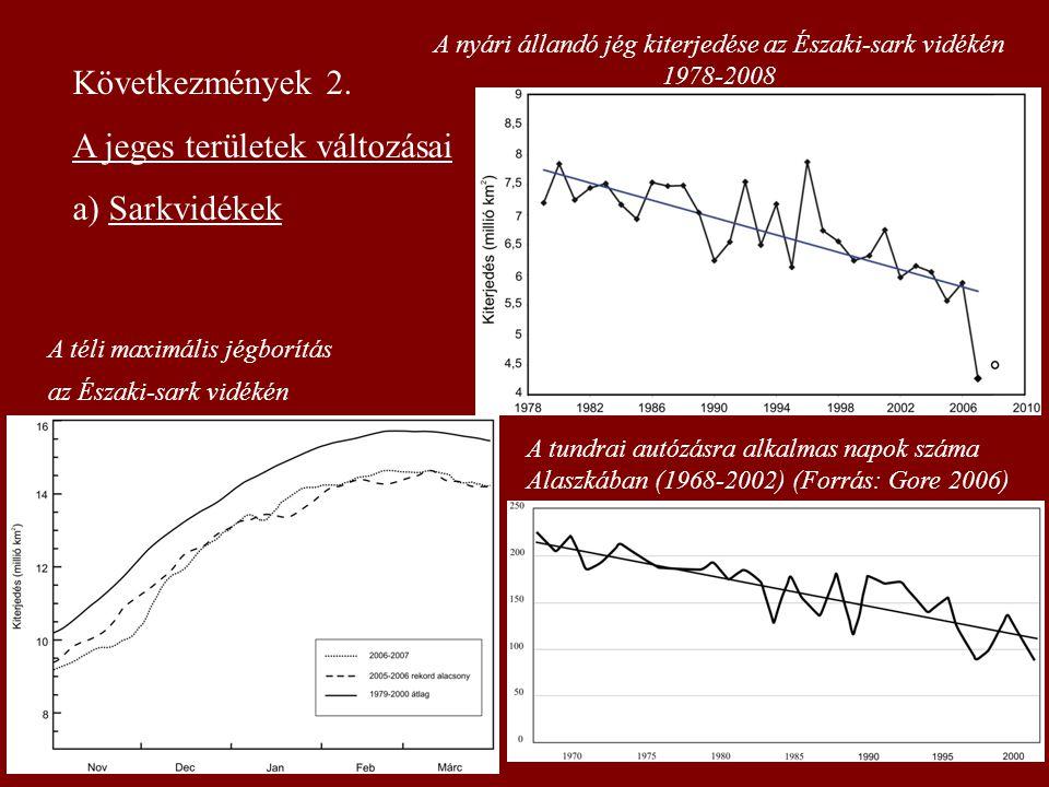 A nyári állandó jég kiterjedése az Északi-sark vidékén 1978-2008