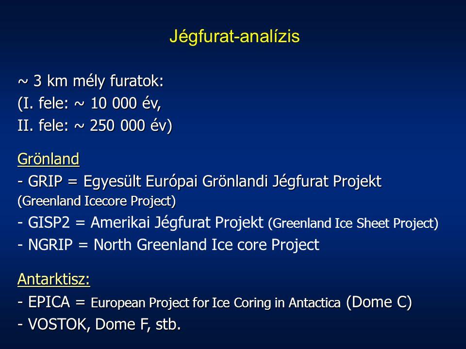 Jégfurat-analízis ~ 3 km mély furatok: (I. fele: ~ 10 000 év,