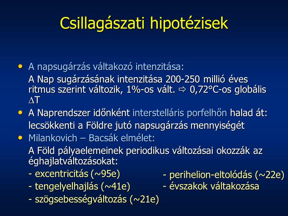 Csillagászati hipotézisek