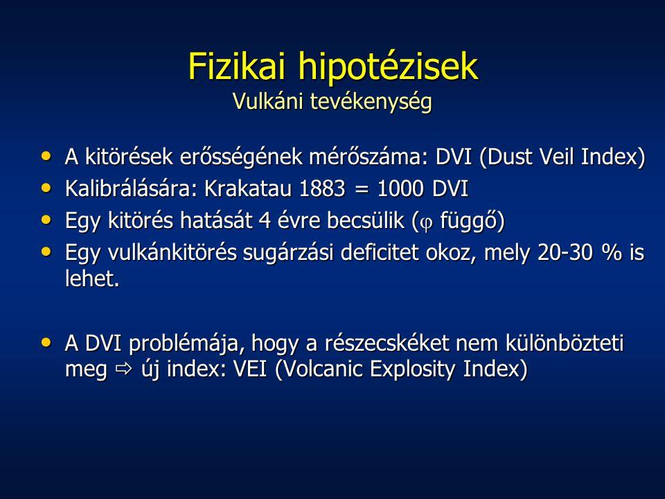 Fizikai hipotézisek Vulkáni tevékenység