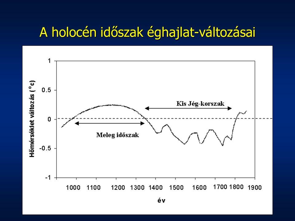 A holocén időszak éghajlat-változásai