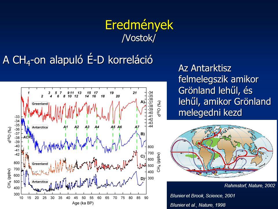 Eredmények /Vostok/ A CH4-on alapuló É-D korreláció