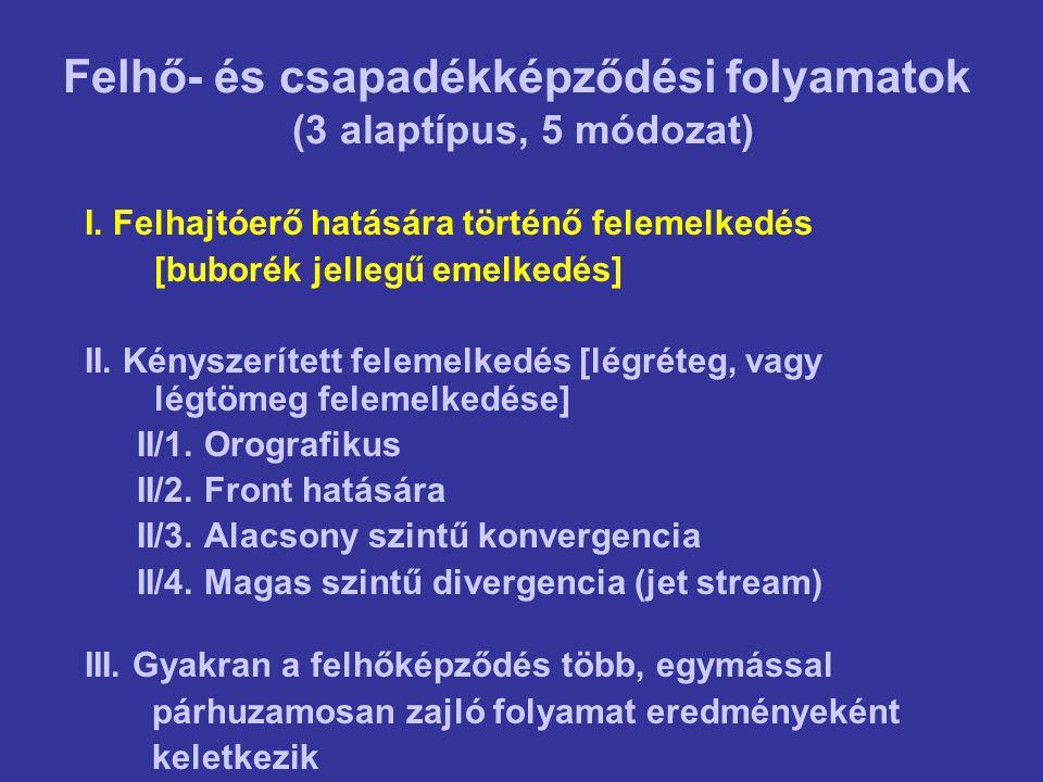 Felhő- és csapadékképződési folyamatok (3 alaptípus, 5 módozat)
