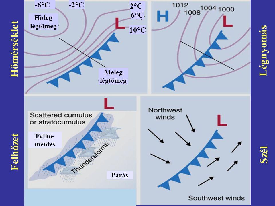 Hőmérséklet Felhőzet Légnyomás Szél
