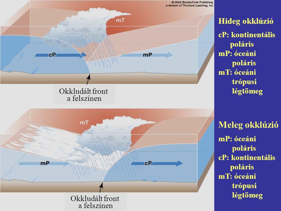 Meleg okklúzió Hideg okklúzió cP: kontinentális poláris mP: óceáni
