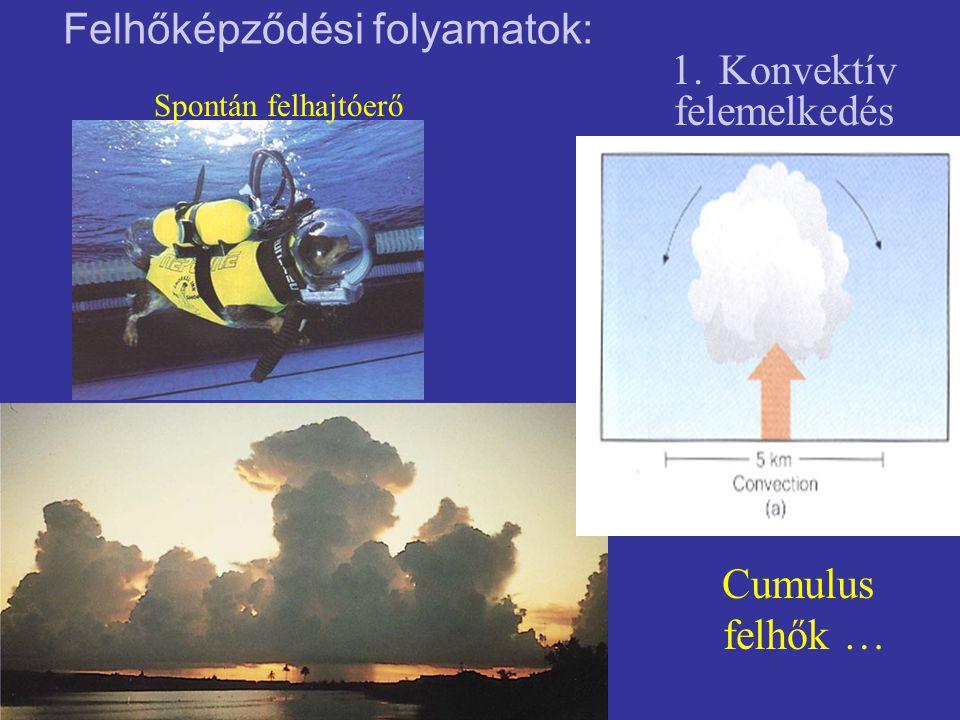 Felhőképződési folyamatok:
