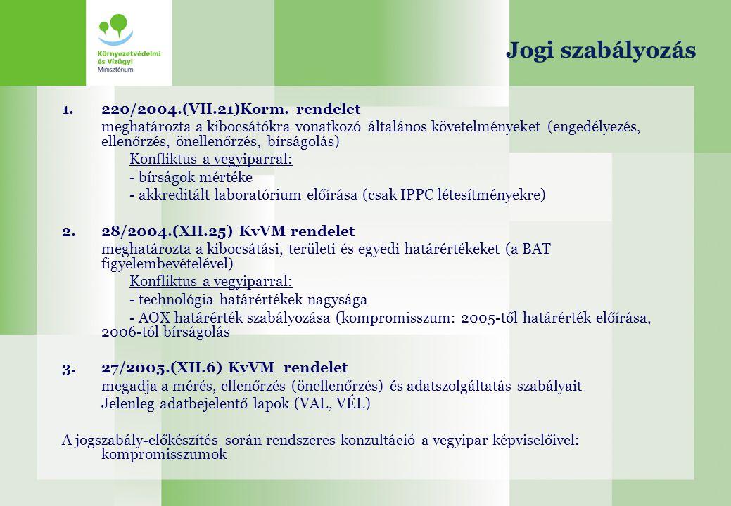 Jogi szabályozás 220/2004.(VII.21)Korm. rendelet
