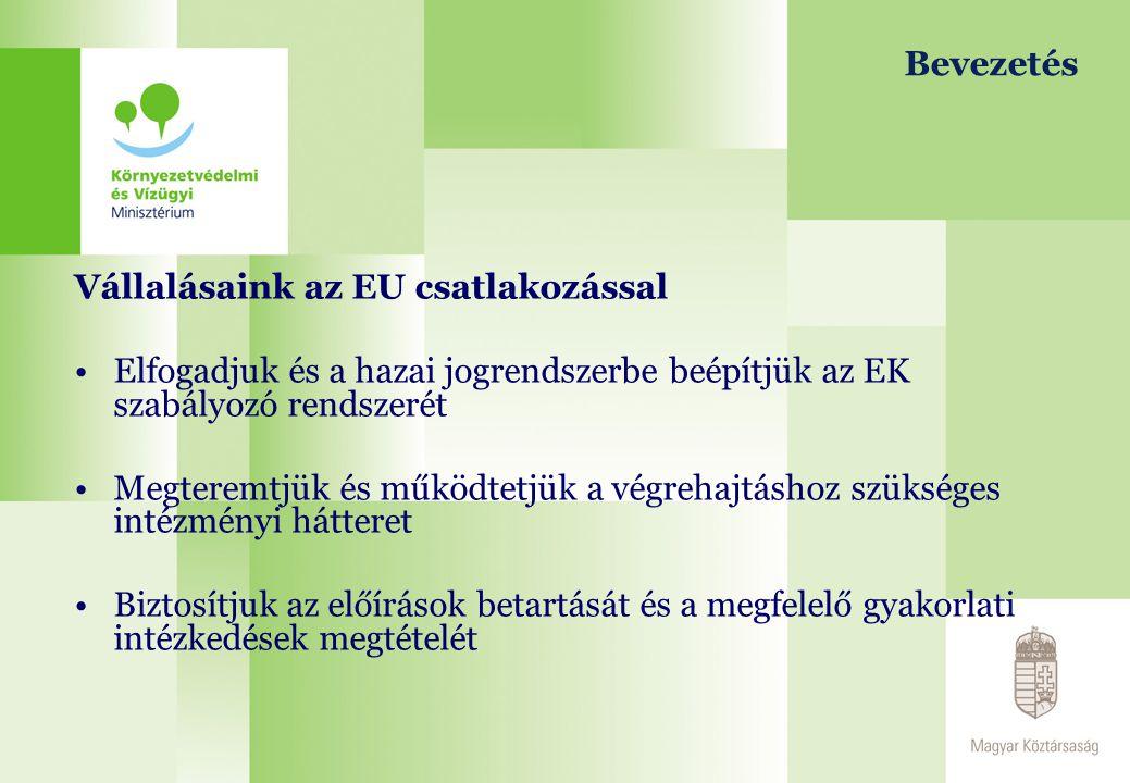 Bevezetés Vállalásaink az EU csatlakozással. Elfogadjuk és a hazai jogrendszerbe beépítjük az EK szabályozó rendszerét.