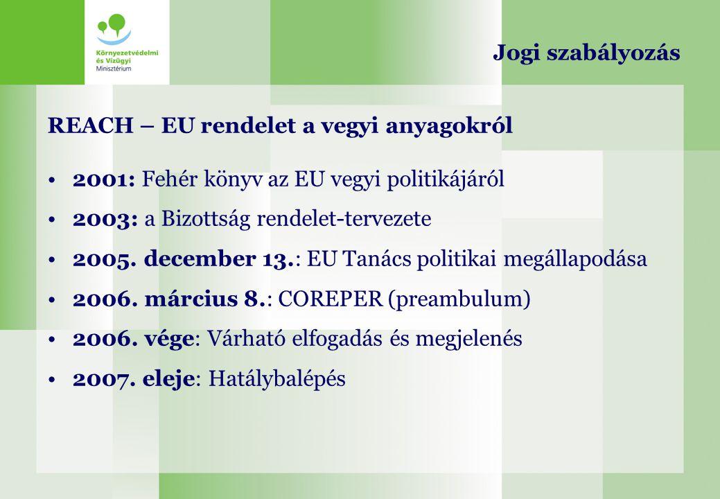Jogi szabályozás REACH – EU rendelet a vegyi anyagokról. 2001: Fehér könyv az EU vegyi politikájáról.