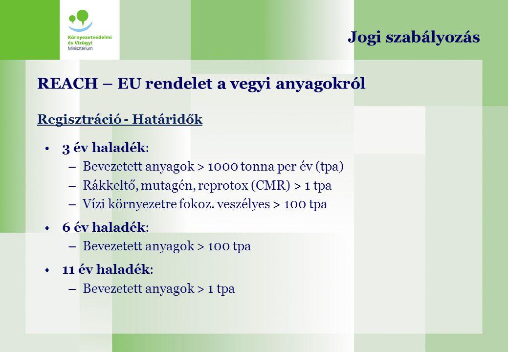 REACH – EU rendelet a vegyi anyagokról Regisztráció - Határidők
