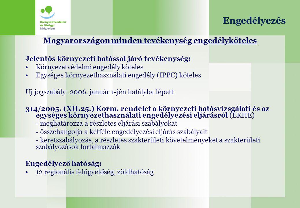 Magyarországon minden tevékenység engedélyköteles