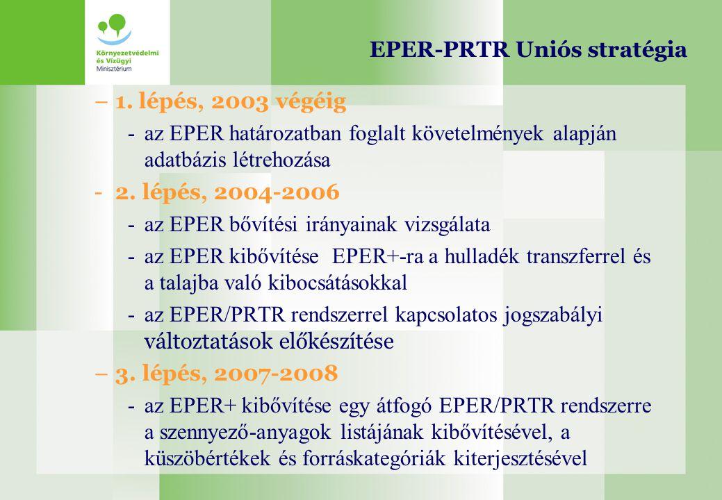 EPER-PRTR Uniós stratégia
