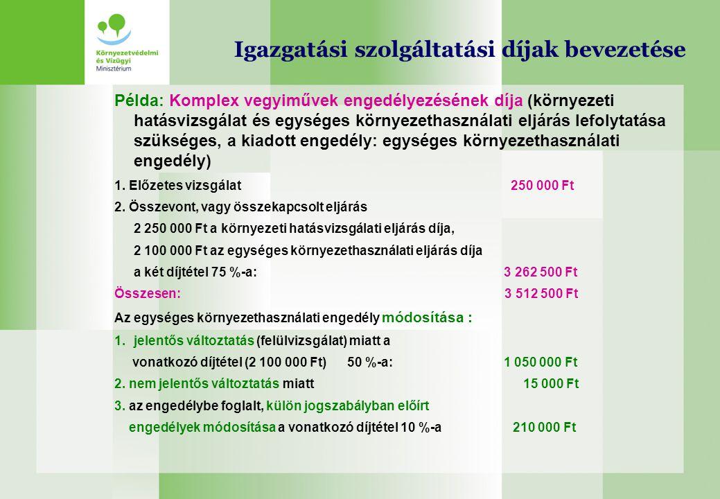 Igazgatási szolgáltatási díjak bevezetése