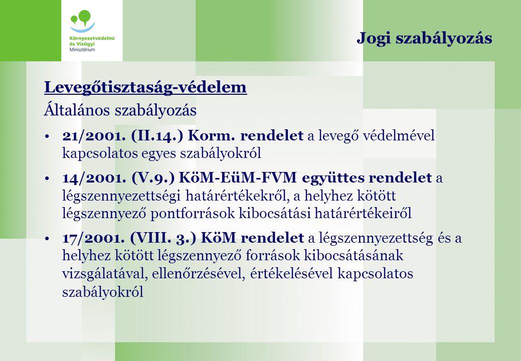 Levegőtisztaság-védelem Általános szabályozás