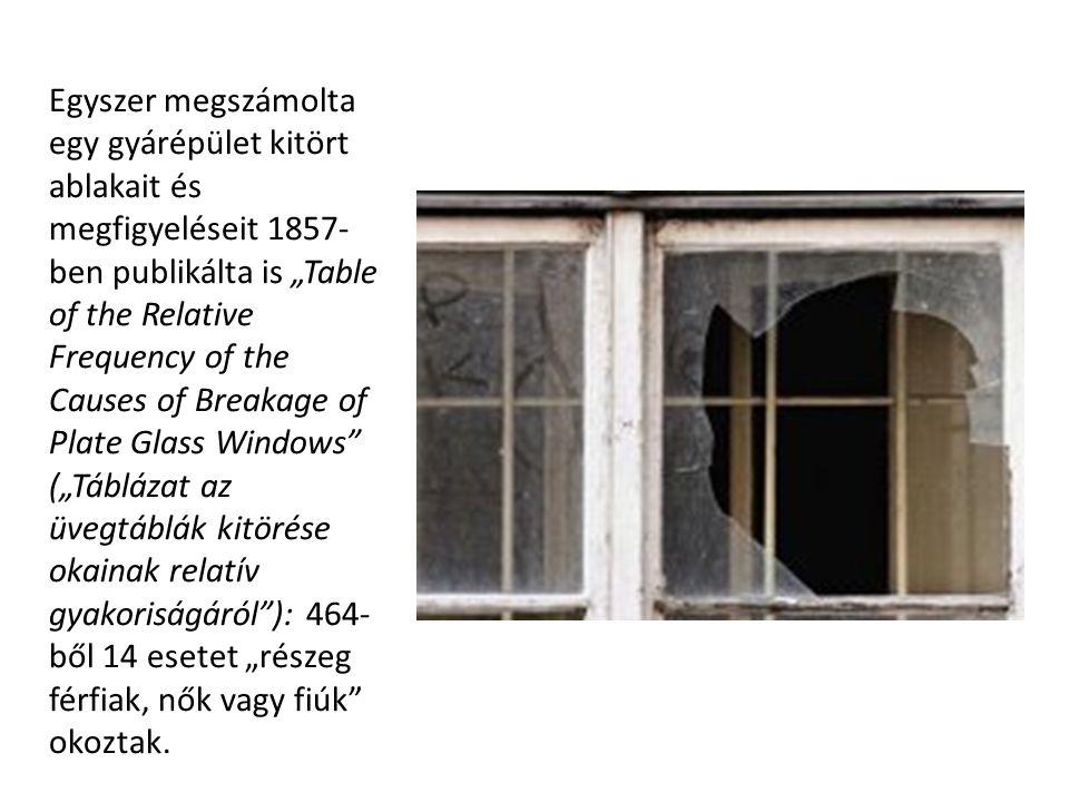 """Egyszer megszámolta egy gyárépület kitört ablakait és megfigyeléseit 1857-ben publikálta is """"Table of the Relative Frequency of the Causes of Breakage of Plate Glass Windows (""""Táblázat az üvegtáblák kitörése okainak relatív gyakoriságáról ): 464-ből 14 esetet """"részeg férfiak, nők vagy fiúk okoztak."""