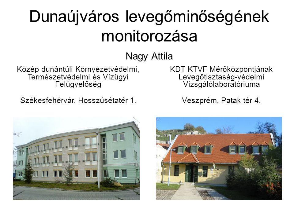 Dunaújváros levegőminőségének monitorozása Nagy Attila