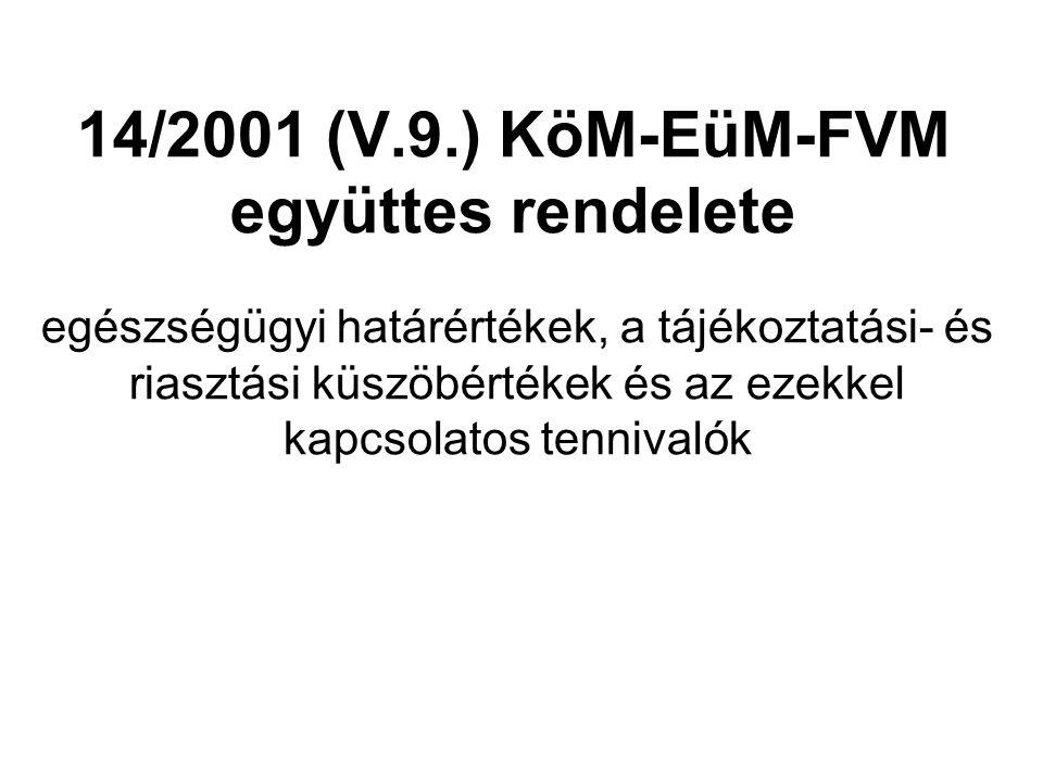 14/2001 (V.9.) KöM-EüM-FVM együttes rendelete