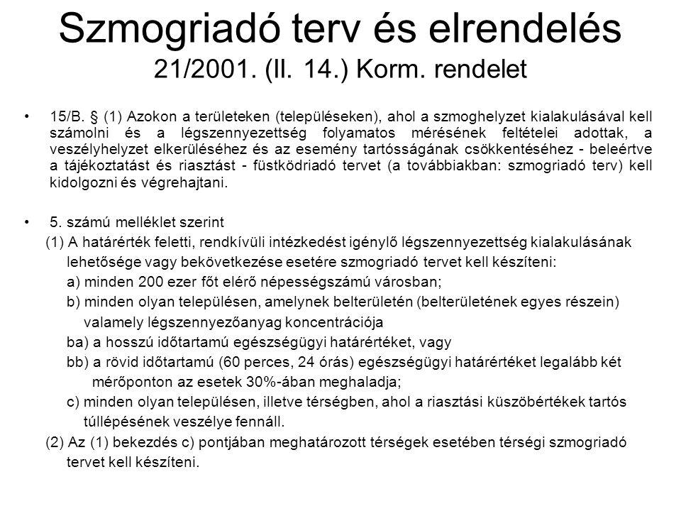 Szmogriadó terv és elrendelés 21/2001. (II. 14.) Korm. rendelet