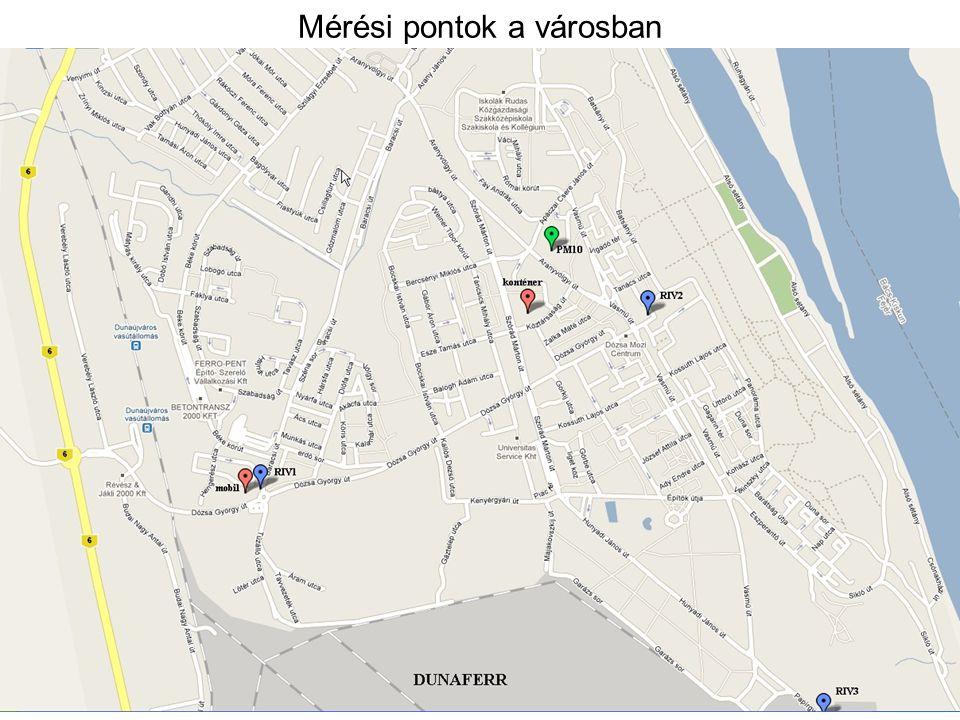 Mérési pontok a városban