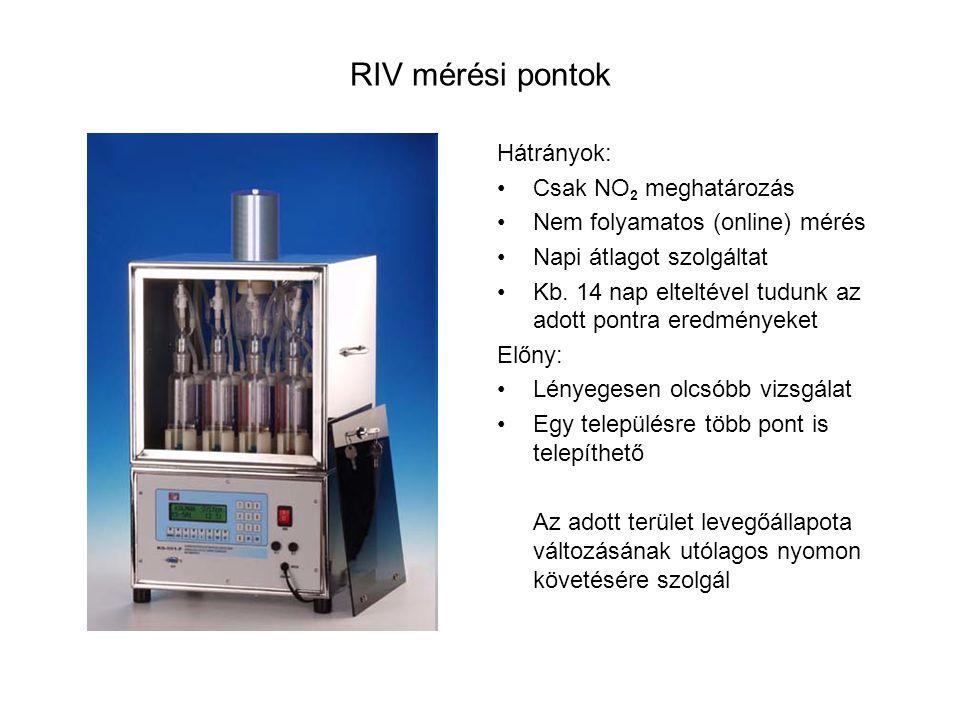 RIV mérési pontok Hátrányok: Csak NO2 meghatározás