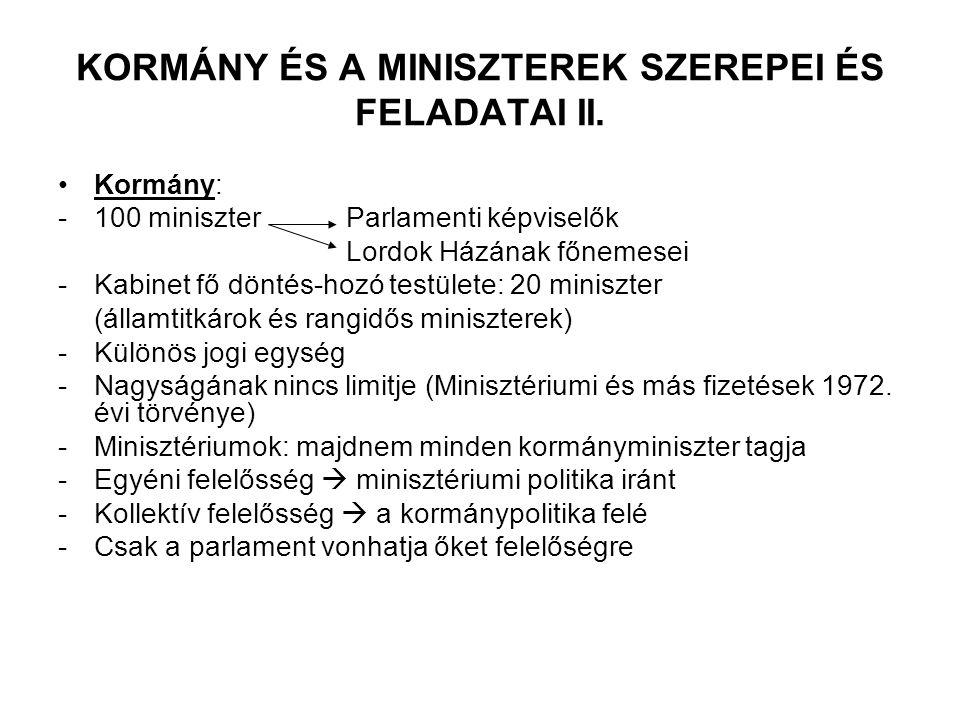 KORMÁNY ÉS A MINISZTEREK SZEREPEI ÉS FELADATAI II.