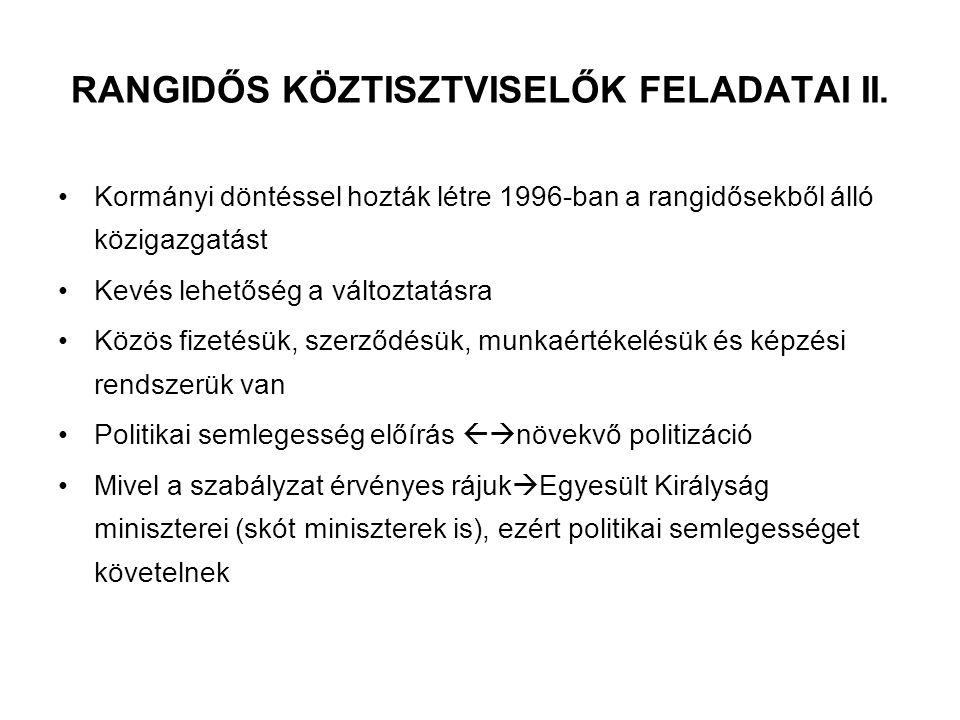 RANGIDŐS KÖZTISZTVISELŐK FELADATAI II.