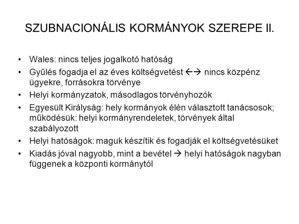 SZUBNACIONÁLIS KORMÁNYOK SZEREPE II.